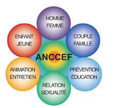 anceff .1